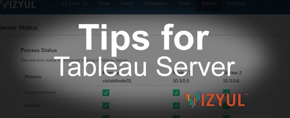 Tableau Server Post-min